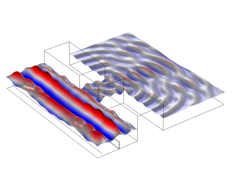 Visualisierung Lärmausbreitung im Aussenraum bei 80 Hz