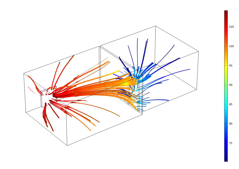 Visualisierung Ausbreitung von Schall in Gebäuden