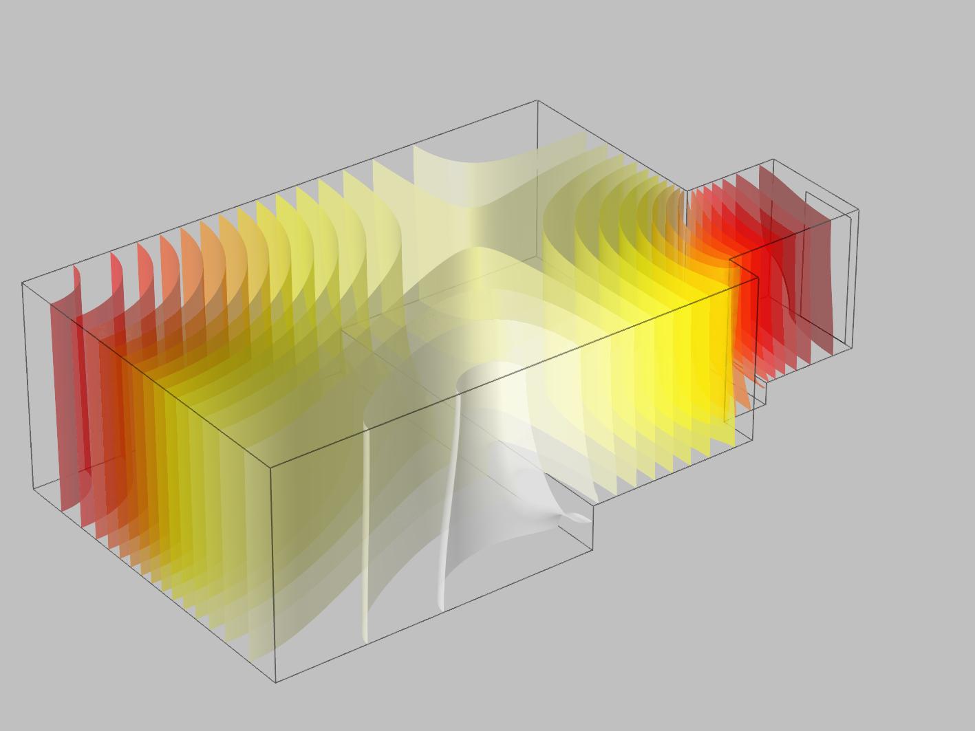 Visualisierung Eigenmode in einem Heimkino