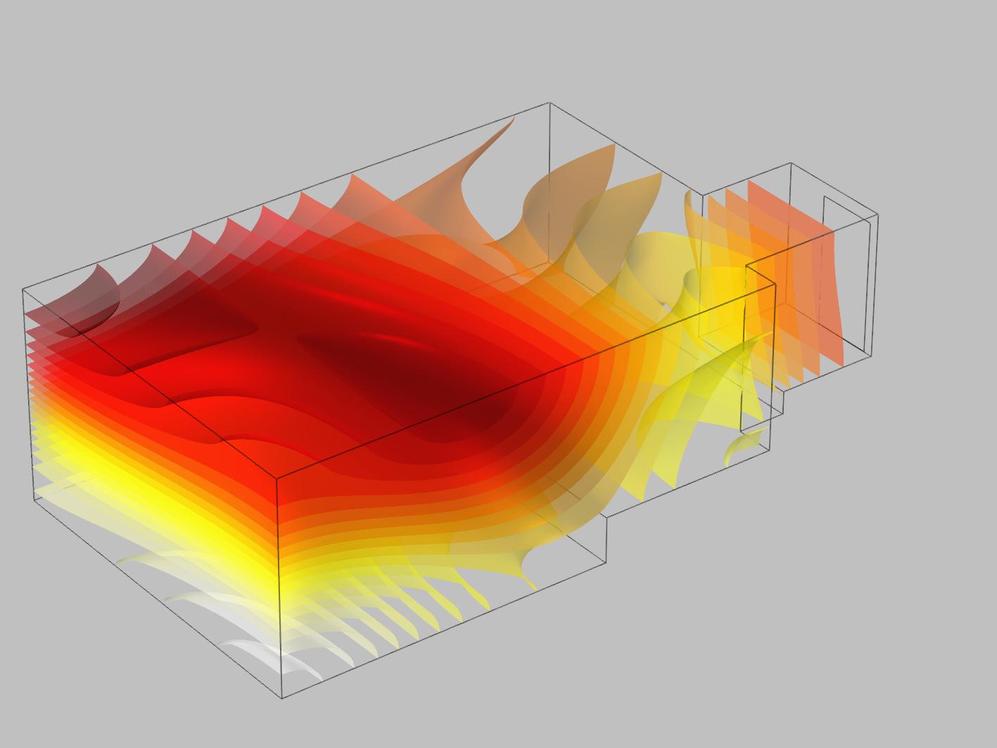 Visualisierung andere Eigenmode in einem Heimkino